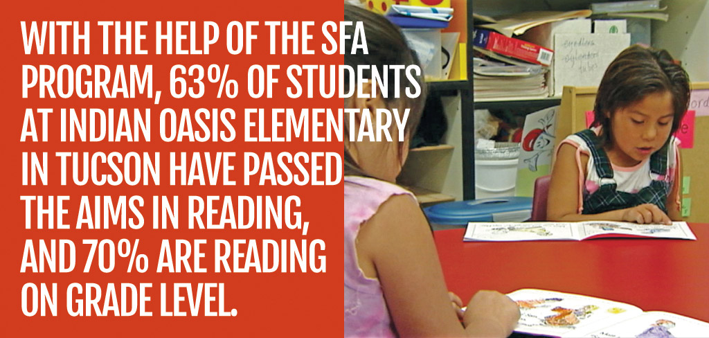 With the help of the SFA program, 63% of students at Indian oasis elementary in Tuson have passed the aims in reading, and 70% are reading on grade level.