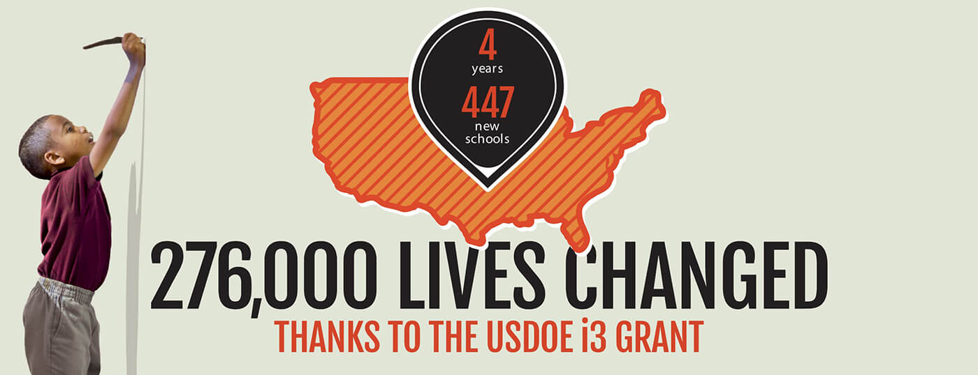 276,000 LIVES CHANGED THANKS TO THE USDOE i3 GRANT
